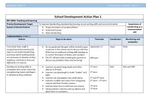Kinder action plan 1.1
