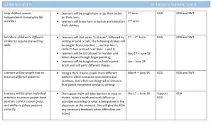 Kinder action plan 1.2