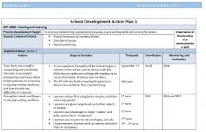 kinder action plan 1.3